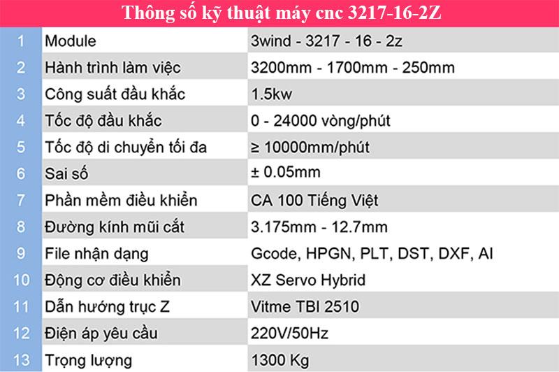 thông số kỹ thuật máy cnc 16 đầu