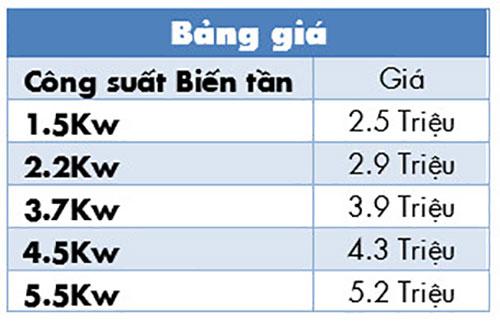 bảng giá biến tần sunfar mini