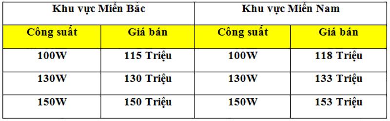 bảng giá máy cắt khắc laser 1390-2 đầu cắt trên toàn quốc