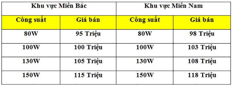 bảng giá máy cắt laser CO2 1390-1