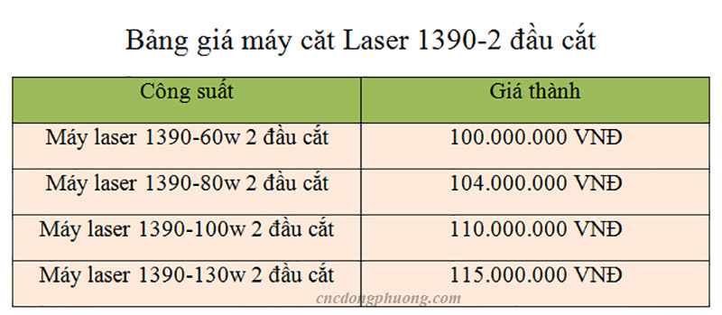 Bảng giá máy laser 1390 2 đầu cắt