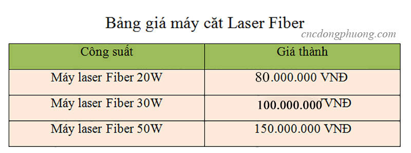 Máy khắc laser khắc kim loại 11 x 11