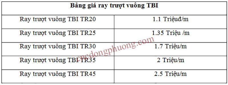 bảng giá ray trượt vuông TBI