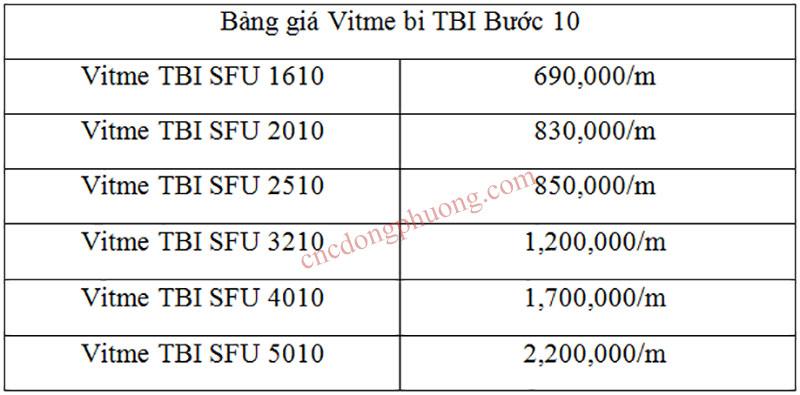 bảng giá Vitme TBI bước 10