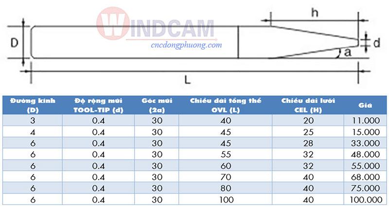 Kích thước và thông số kỹ thuật