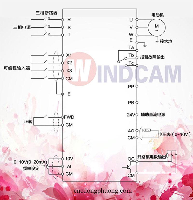 sơ đồ đấu nối biến tần sunfar E300 1,5kw