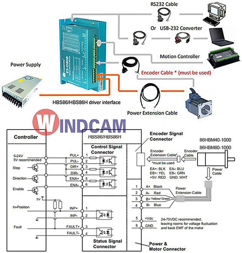 sơ đồ kết nối động cơ Hybrid servo driver HBS86H