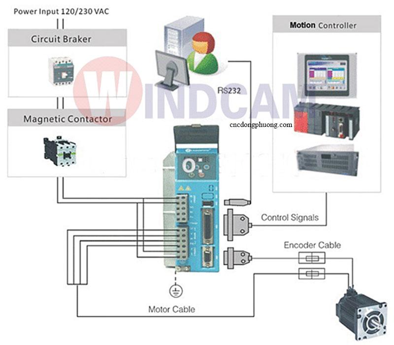 sơ đồ kết nối driver HBS 758