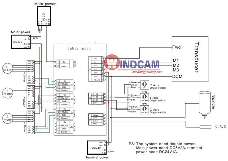 sơ đồ mạch bộ điều khiển DSP