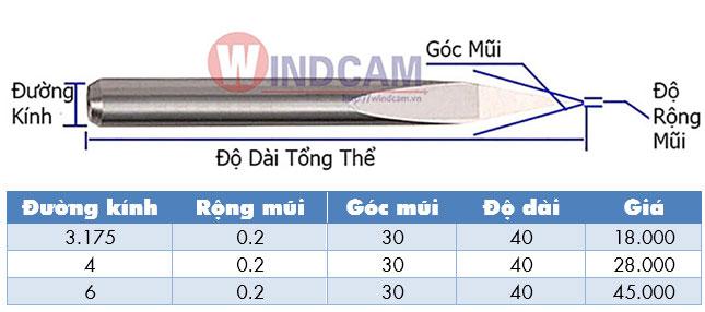 Thông số và bảng báo giá dao khắc kim loại