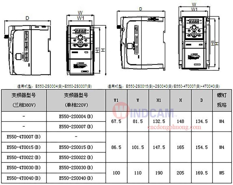 thông số biến tấn sunfar E500