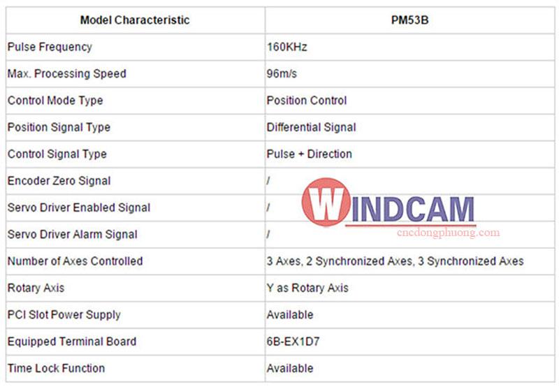 thông số điều khiển Card NC studio V8