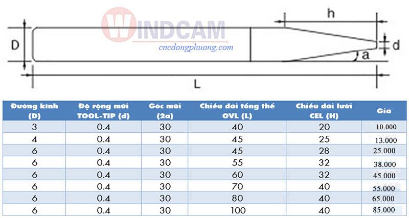 Dao khắc 3D máy CNC