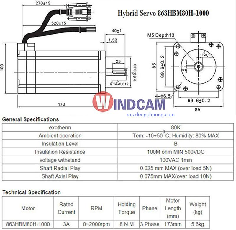 thông số kỹ thuật hybird servo motor 863HBM80H -1000