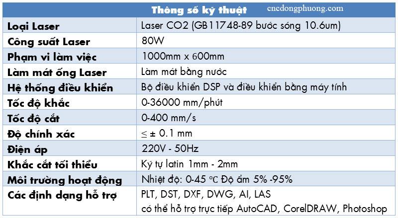 thông số kỹ thuật máy cắt khắc laser CO2 1060
