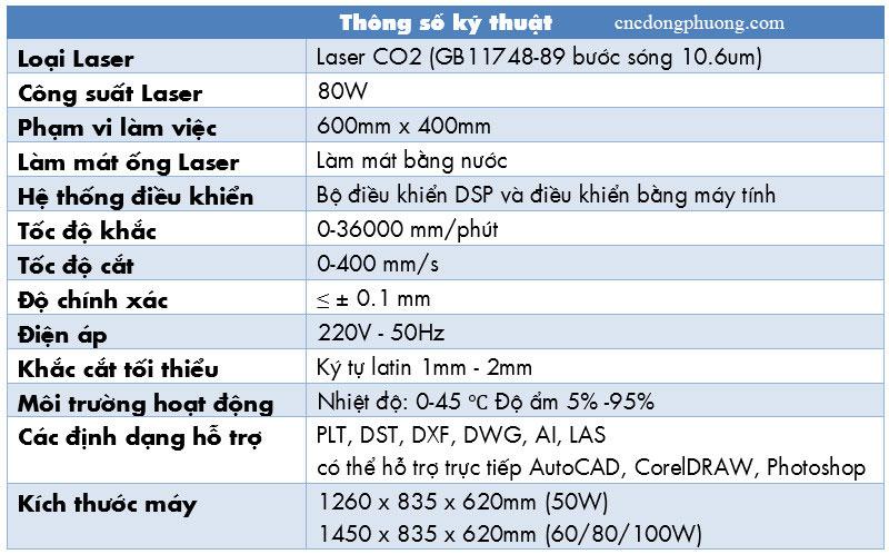 thông số kỹ thuật máy laser 6040