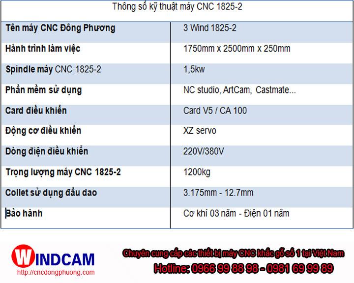 Thông số kỹ thuật máy cnc 2 đầu đục khổ 1825