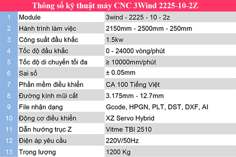 thông số kỹ thuật máy cnc 2225-10 đầu của Đông Phương