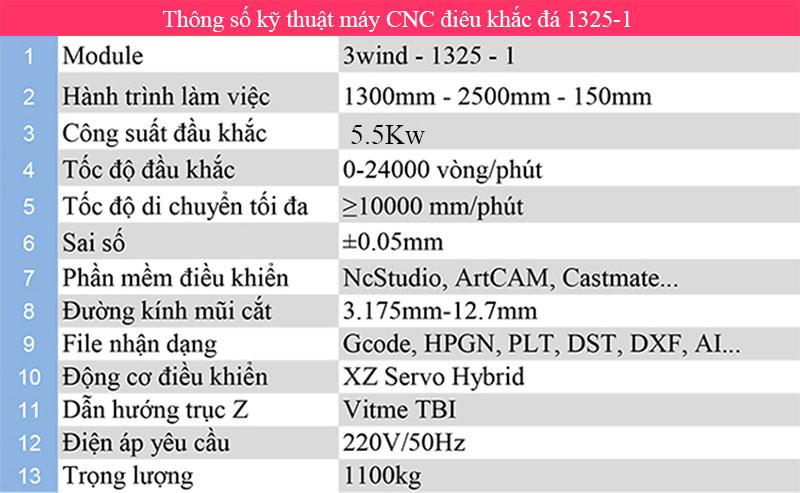 thông số kỹ thuật máy cnc điêu khắc đá 1 đầu