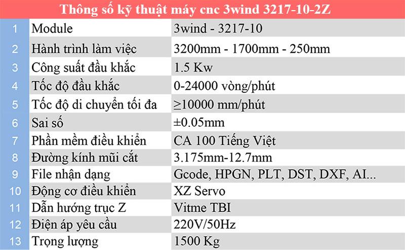 thông số kỹ thuật máy khắc gỗ cnc 10 đầu khổ 3217