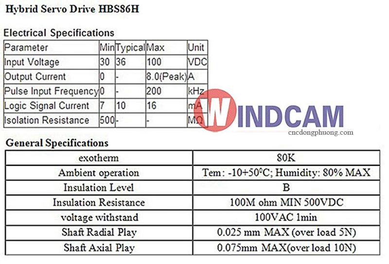 thông số kỹ thuật servo driver hbs86h