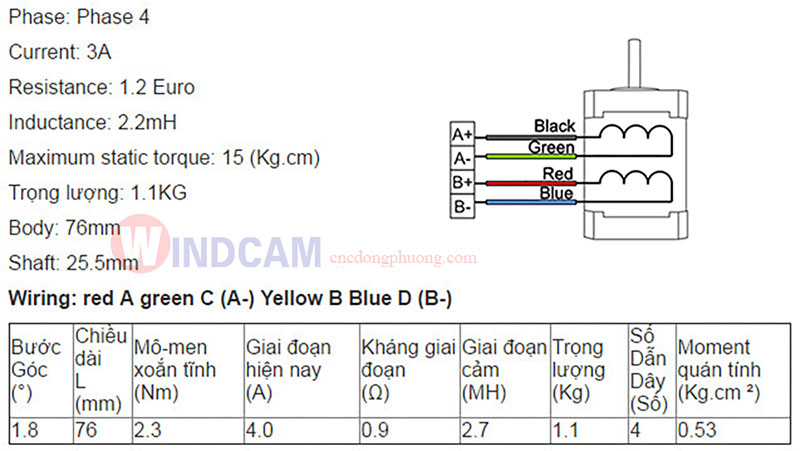 thống số kỹ thuật stepping motor 57bygh