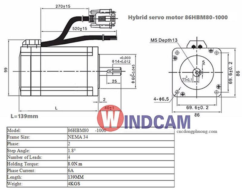 thông số servo motor 86hbm80 1000