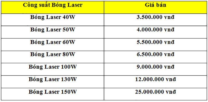 bảng giá ống phóng laser