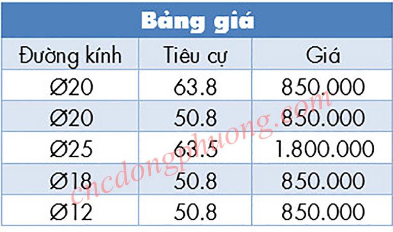 giá thấu kính laser C02