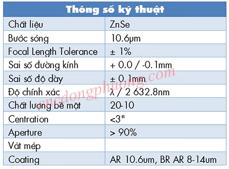 Thông số kỹ thuật thấu kính máy laser
