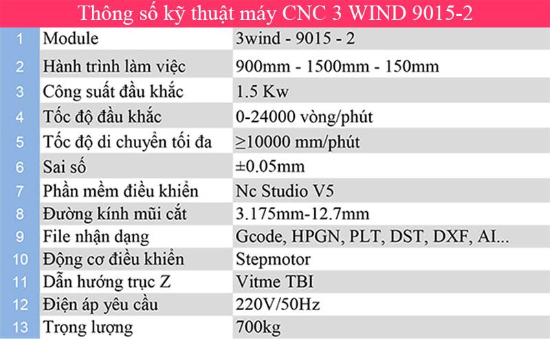 thông số kỹ thuật máy cnc 9015-2
