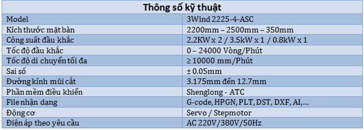 Bảng thông số kỹ thuật máy cnc 2225-4 đục đa chiều