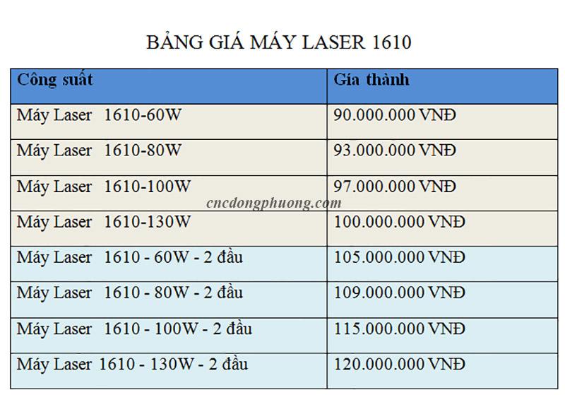 bảng báo giá máy laser 1610