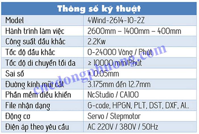 mua-may-duc-tuong-4-truc-may-khac-go-3d-tai-lang-nghe-go-canh-nau-ha-noi-8