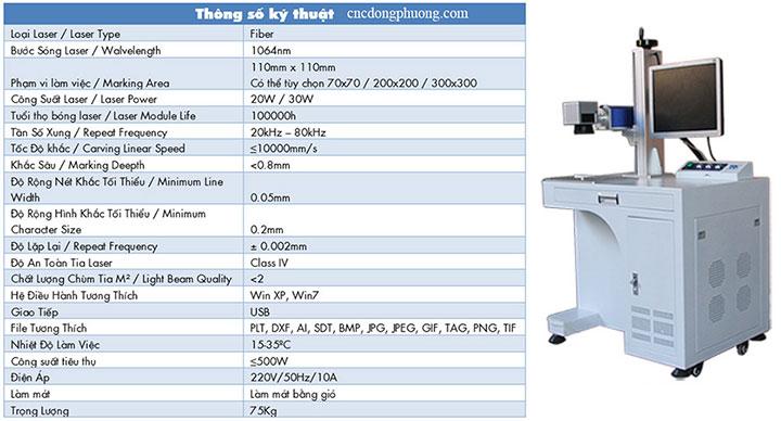 Bảng thông số kỹ thuật của máy khắc laser kim loại